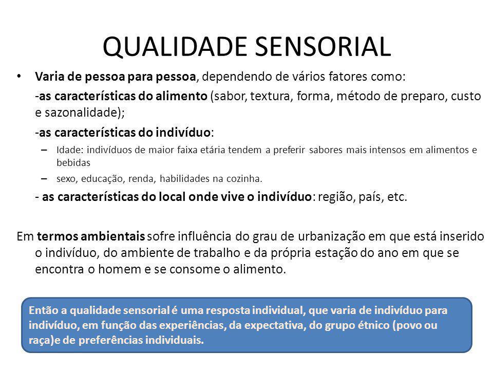 QUALIDADE SENSORIAL Varia de pessoa para pessoa, dependendo de vários fatores como: