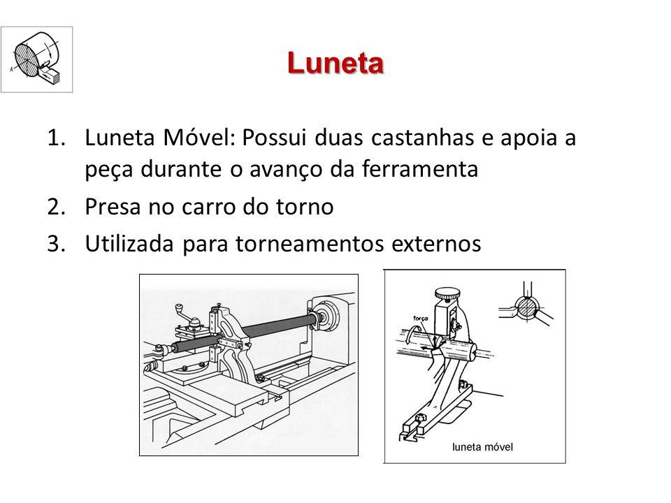 Luneta Luneta Móvel: Possui duas castanhas e apoia a peça durante o avanço da ferramenta. Presa no carro do torno.