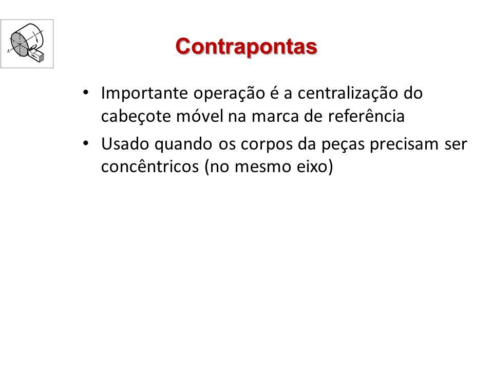 Contrapontas Importante operação é a centralização do cabeçote móvel na marca de referência.