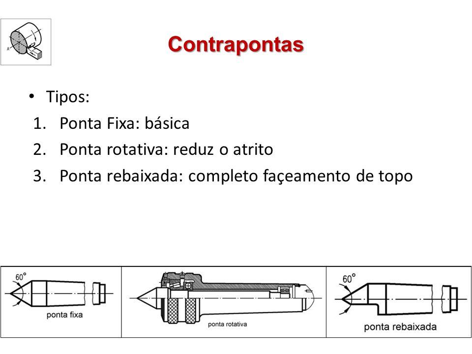 Contrapontas Tipos: Ponta Fixa: básica Ponta rotativa: reduz o atrito