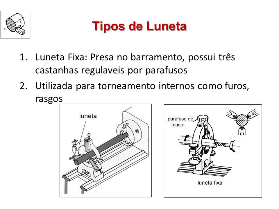Tipos de Luneta Luneta Fixa: Presa no barramento, possui três castanhas regulaveis por parafusos.
