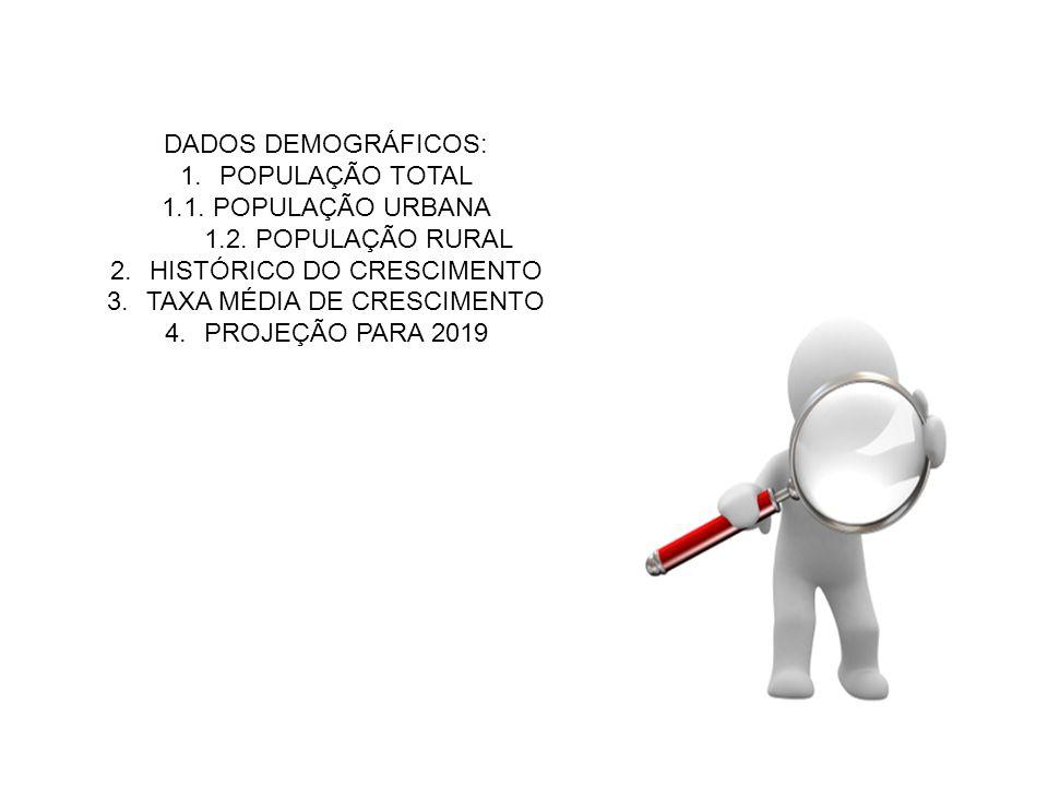 HISTÓRICO DO CRESCIMENTO TAXA MÉDIA DE CRESCIMENTO PROJEÇÃO PARA 2019
