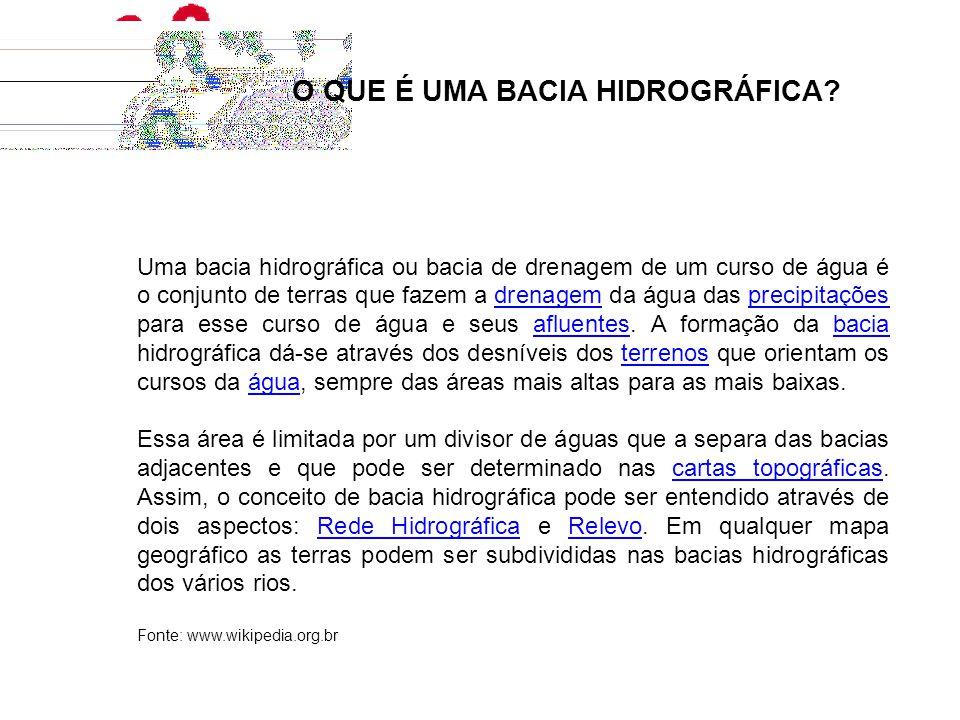 O QUE É UMA BACIA HIDROGRÁFICA
