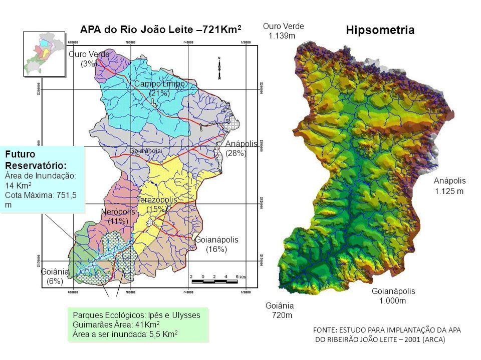 Hipsometria APA do Rio João Leite –721Km2 Futuro Reservatório: