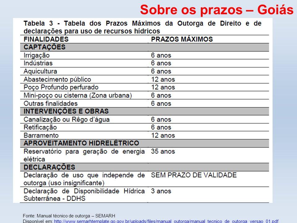 Sobre os prazos – Goiás Fonte: Manual técnico de outorga – SEMARH