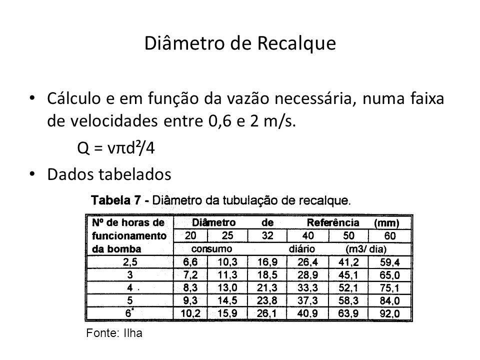 Diâmetro de Recalque Cálculo e em função da vazão necessária, numa faixa de velocidades entre 0,6 e 2 m/s.