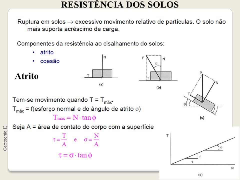 RESISTÊNCIA DOS SOLOS Atrito Geotecnia II
