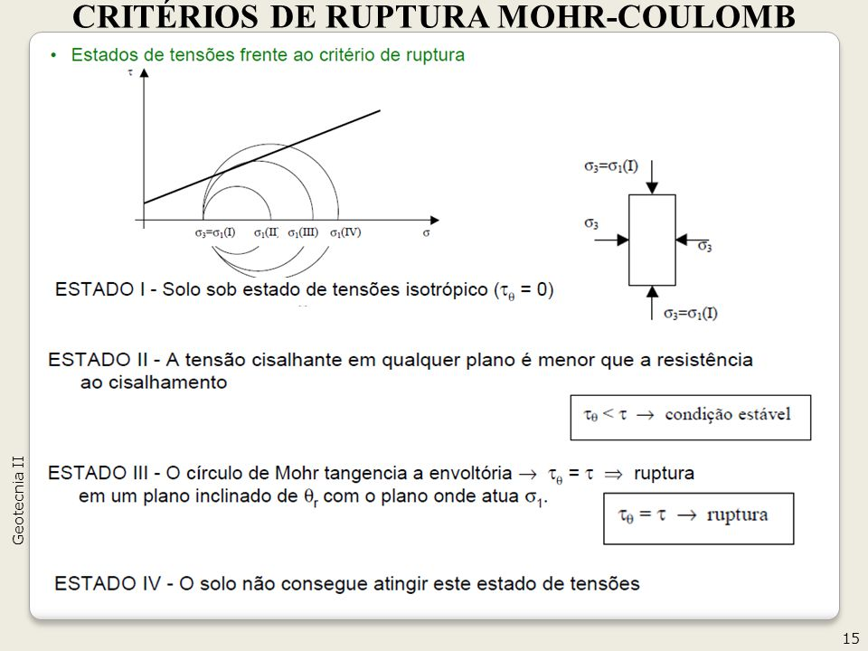 CRITÉRIOS DE RUPTURA MOHR-COULOMB
