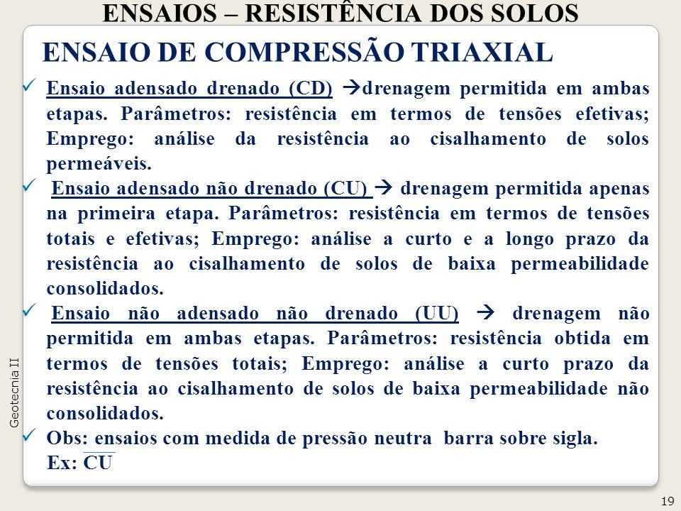 ENSAIOS – RESISTÊNCIA DOS SOLOS