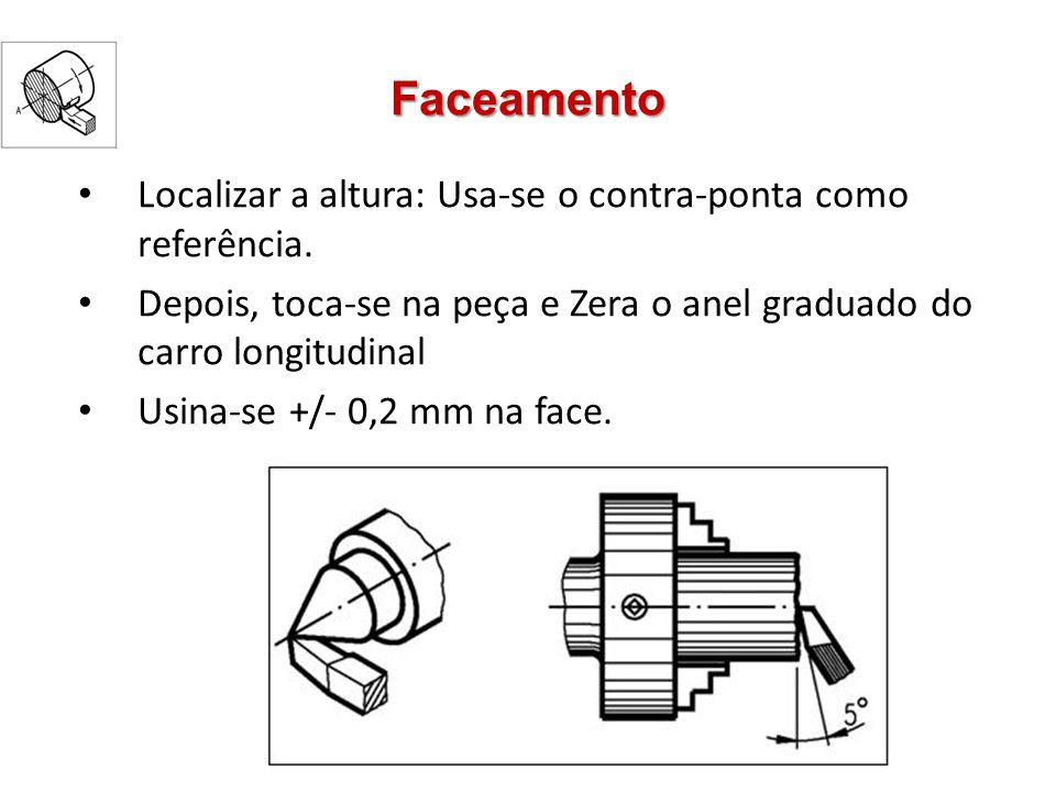 Faceamento Localizar a altura: Usa-se o contra-ponta como referência.