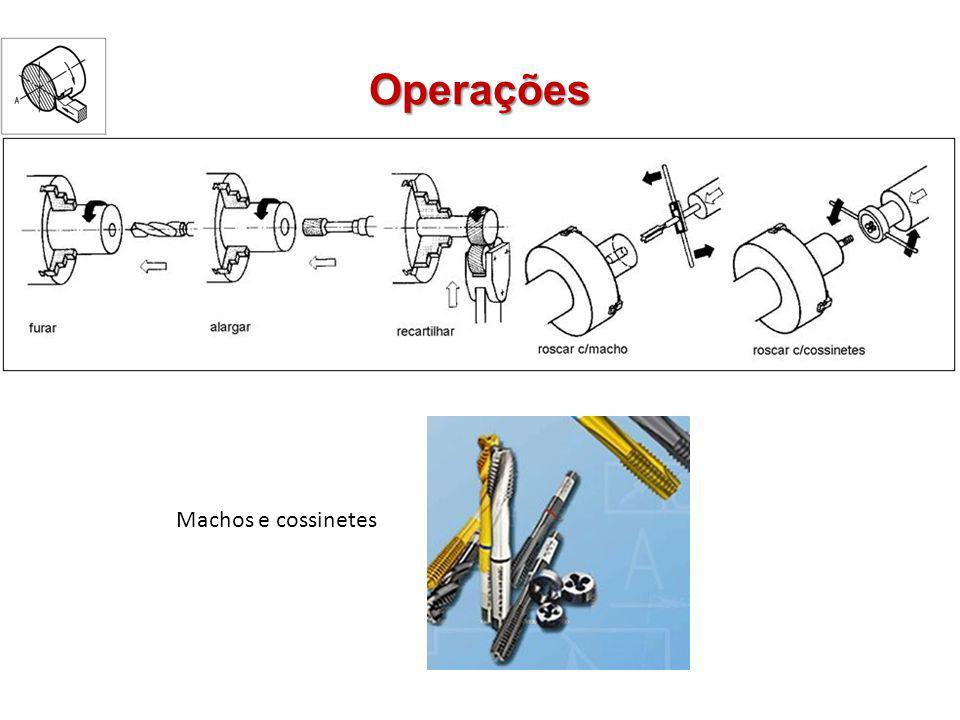 Operações Machos e cossinetes