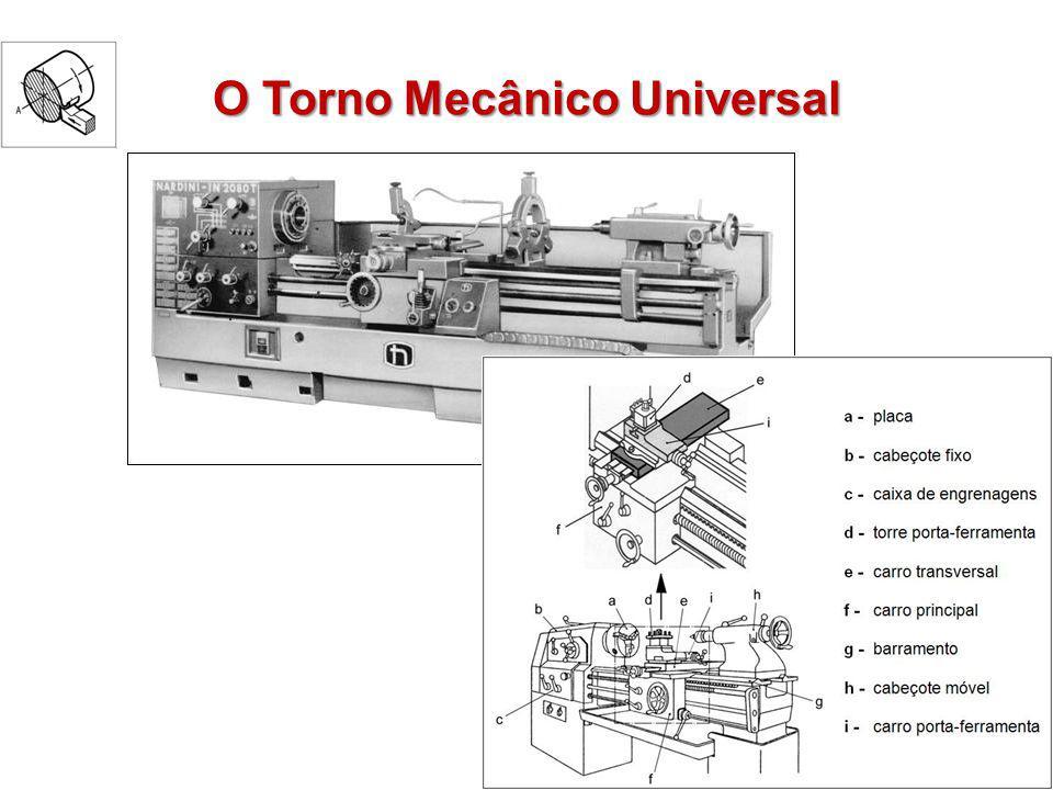 O Torno Mecânico Universal