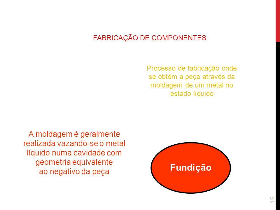 FABRICAÇÃO DE COMPONENTES