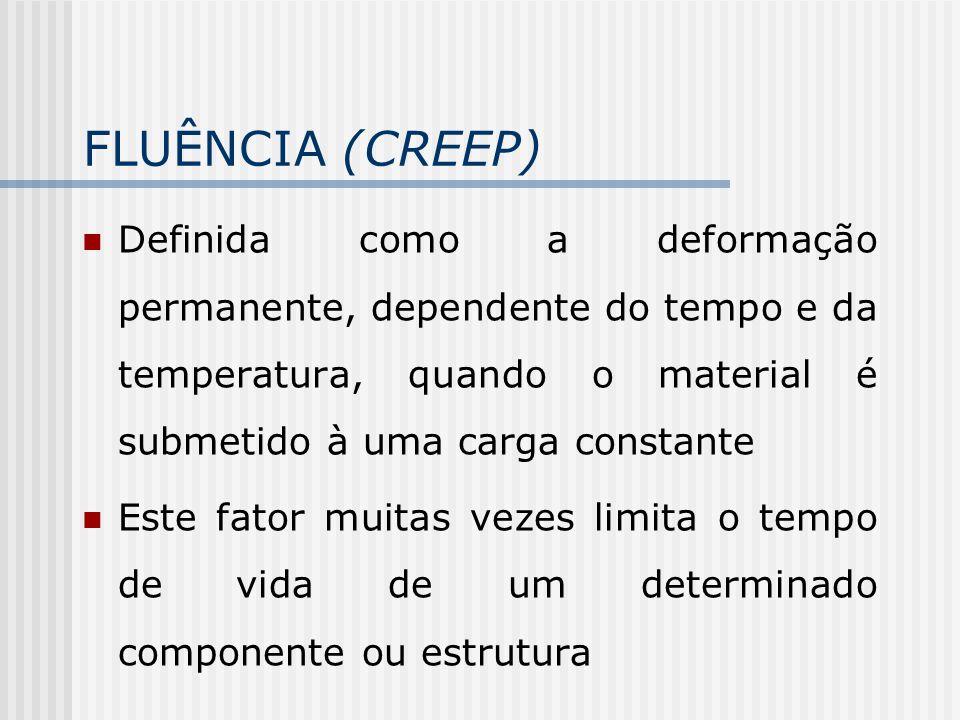 FLUÊNCIA (CREEP) Definida como a deformação permanente, dependente do tempo e da temperatura, quando o material é submetido à uma carga constante.
