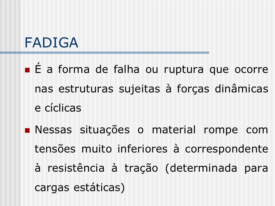 FADIGA É a forma de falha ou ruptura que ocorre nas estruturas sujeitas à forças dinâmicas e cíclicas.