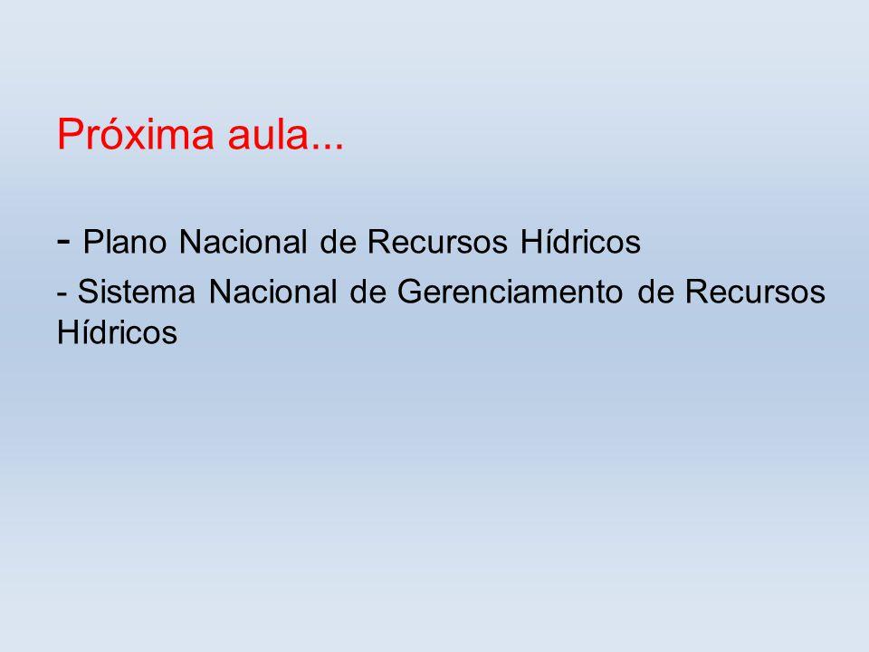 - Plano Nacional de Recursos Hídricos