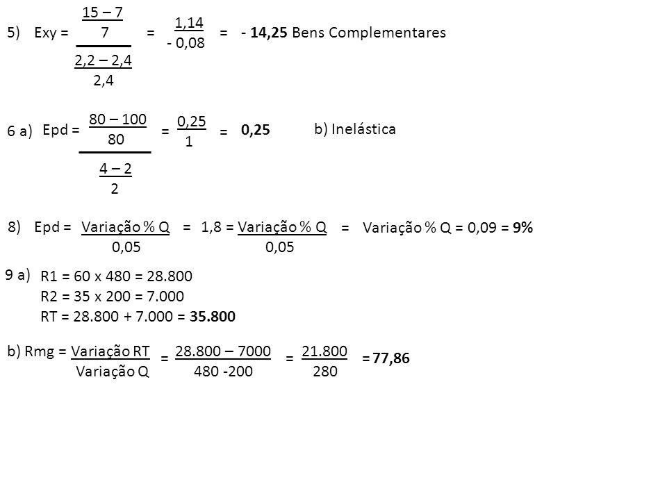15 – 7 7. 1,14. - 0,08. 5) Exy = = = - 14,25 Bens Complementares. 2,2 – 2,4. 2,4. 80 – 100.