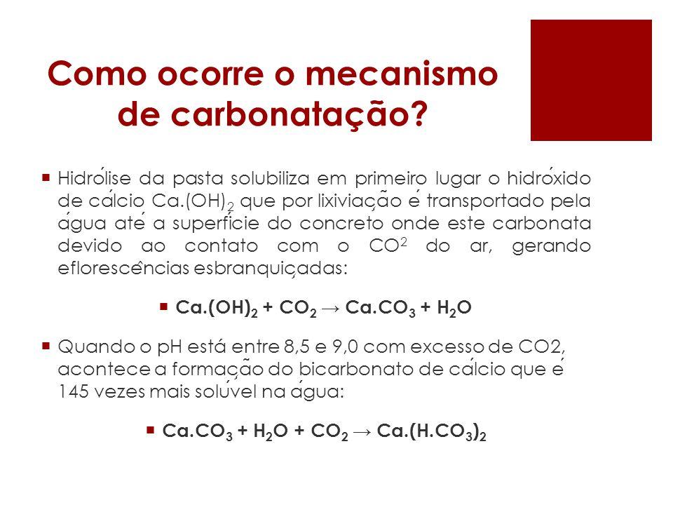 Como ocorre o mecanismo de carbonatação