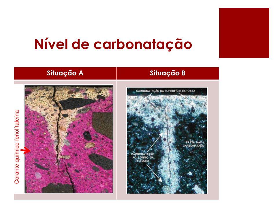 Nível de carbonatação Situação A Situação B