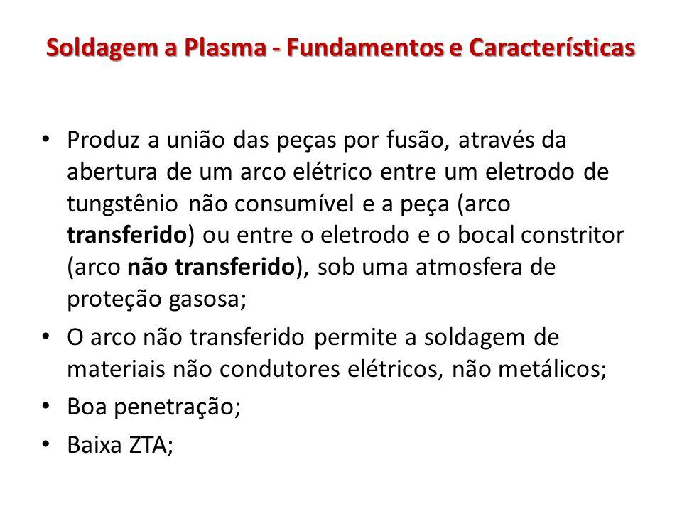 Soldagem a Plasma - Fundamentos e Características