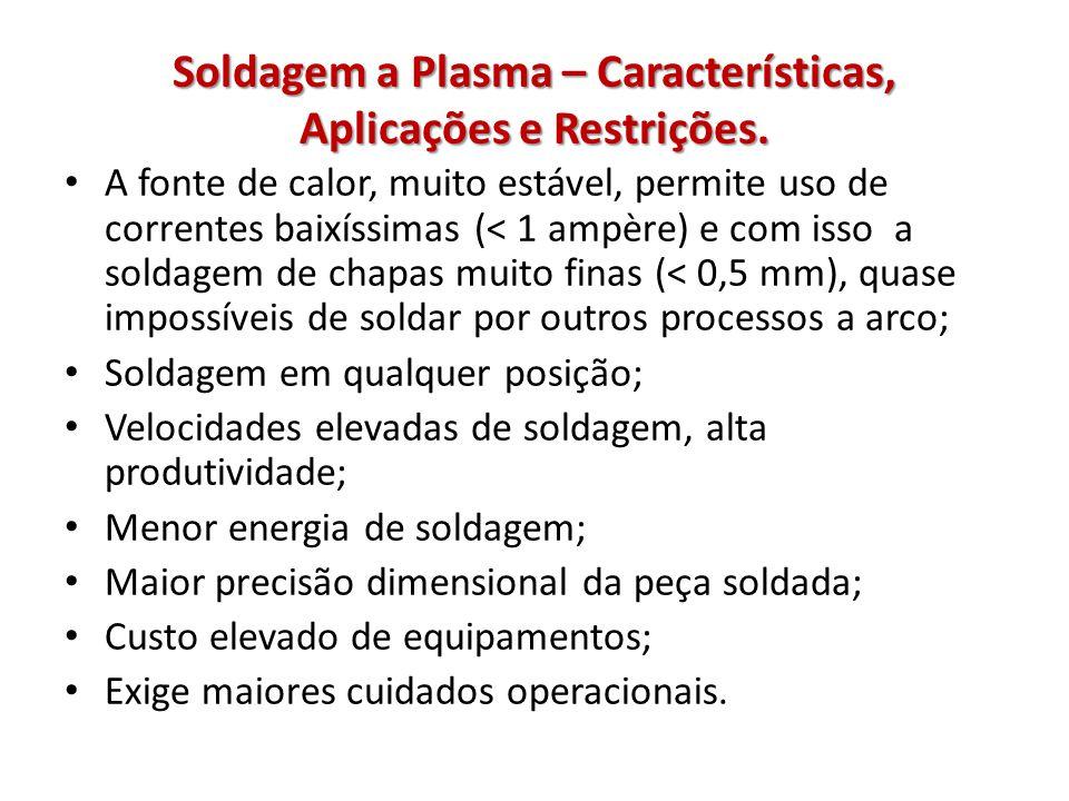 Soldagem a Plasma – Características, Aplicações e Restrições.