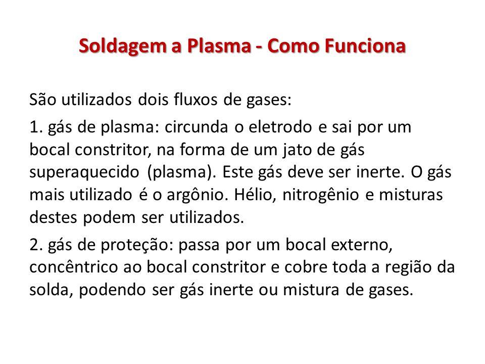 Soldagem a Plasma - Como Funciona