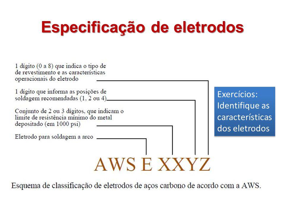 Especificação de eletrodos