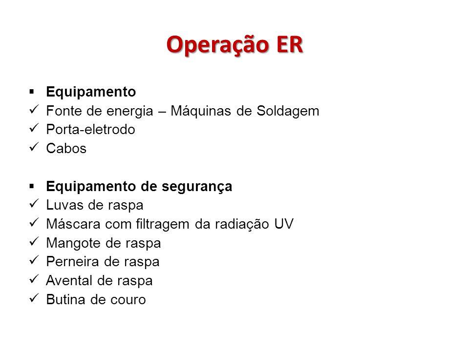 Operação ER Equipamento Fonte de energia – Máquinas de Soldagem