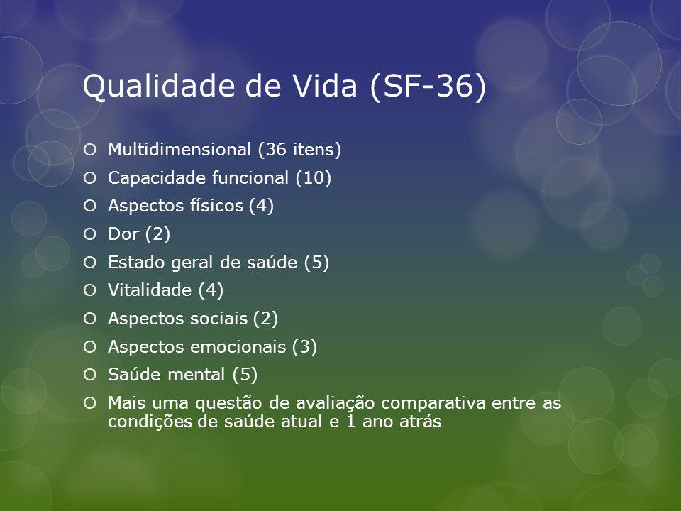 Qualidade de Vida (SF-36)