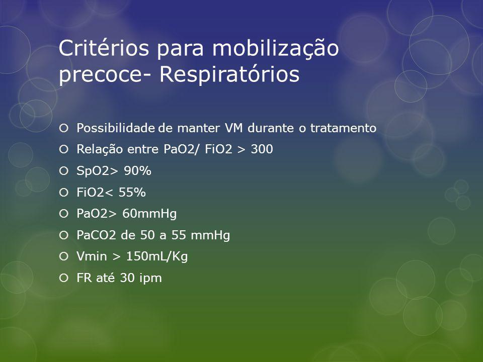 Critérios para mobilização precoce- Respiratórios