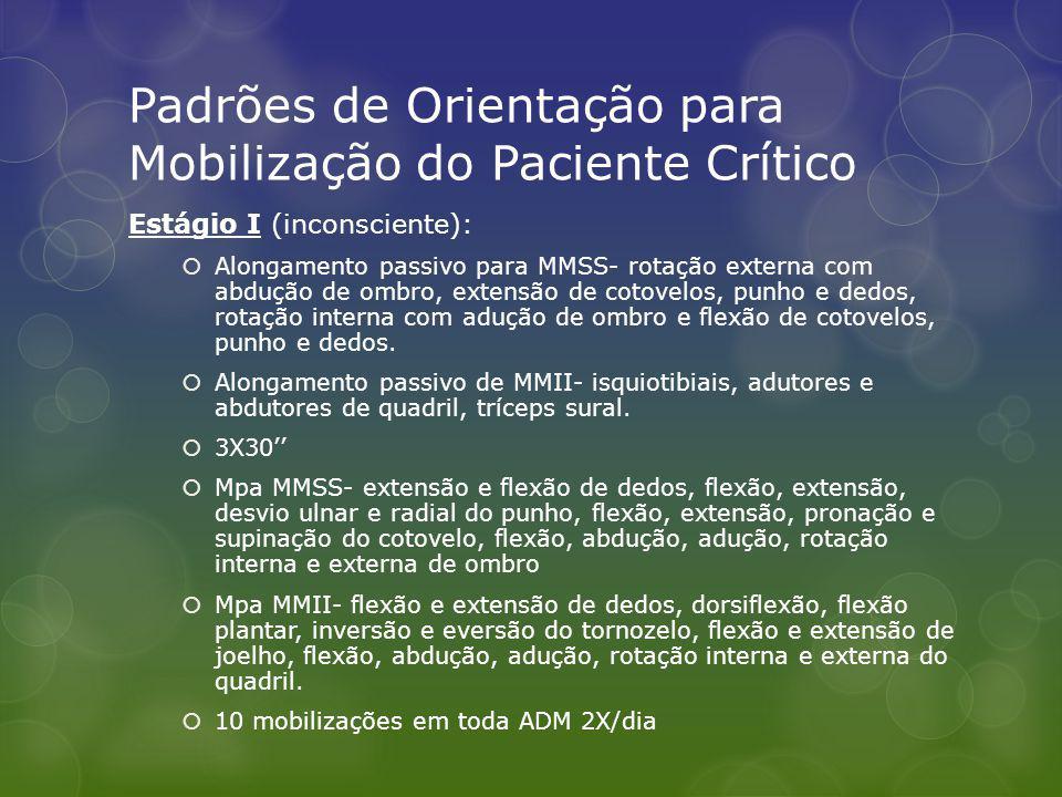 Padrões de Orientação para Mobilização do Paciente Crítico