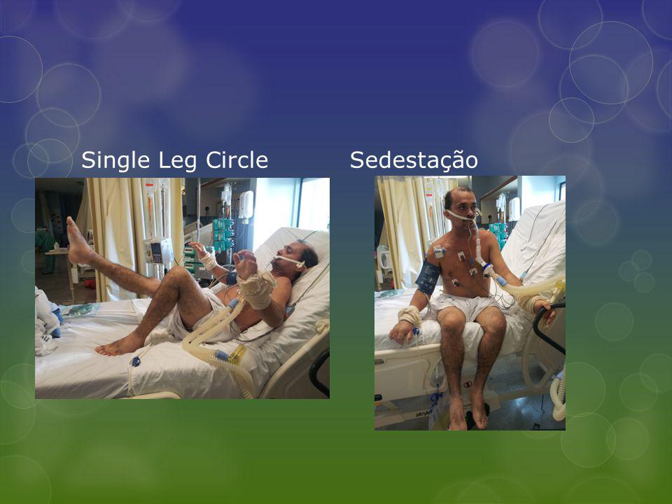 Single Leg Circle Sedestação
