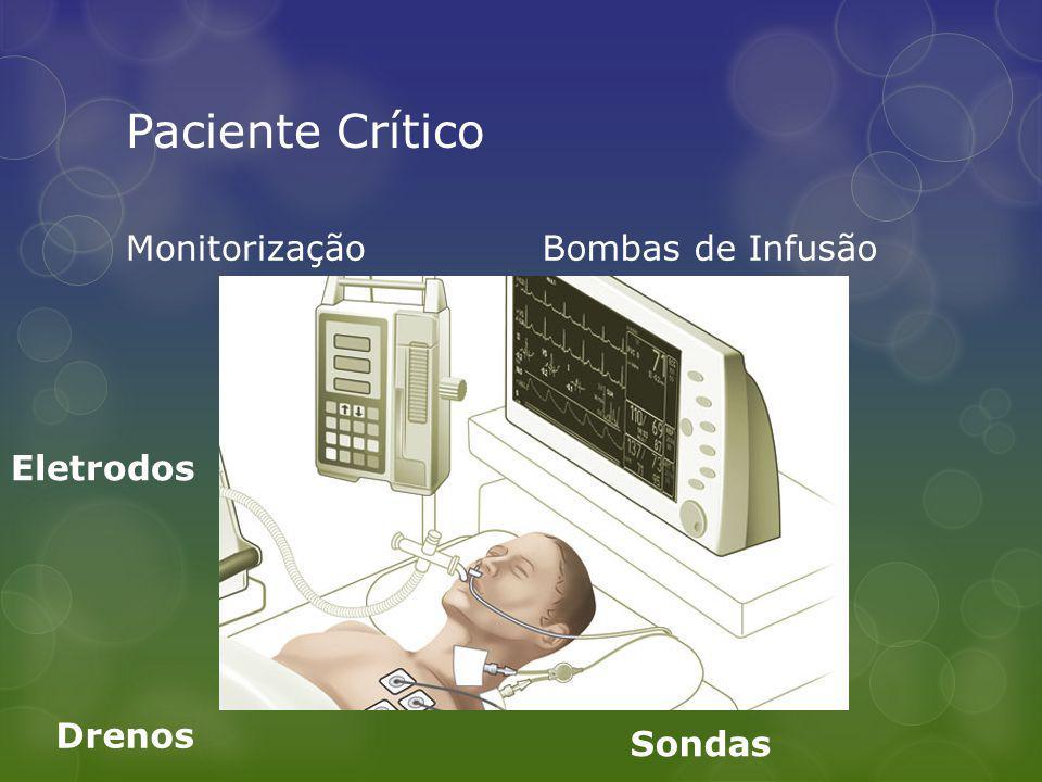 Paciente Crítico Monitorização Bombas de Infusão Eletrodos Drenos