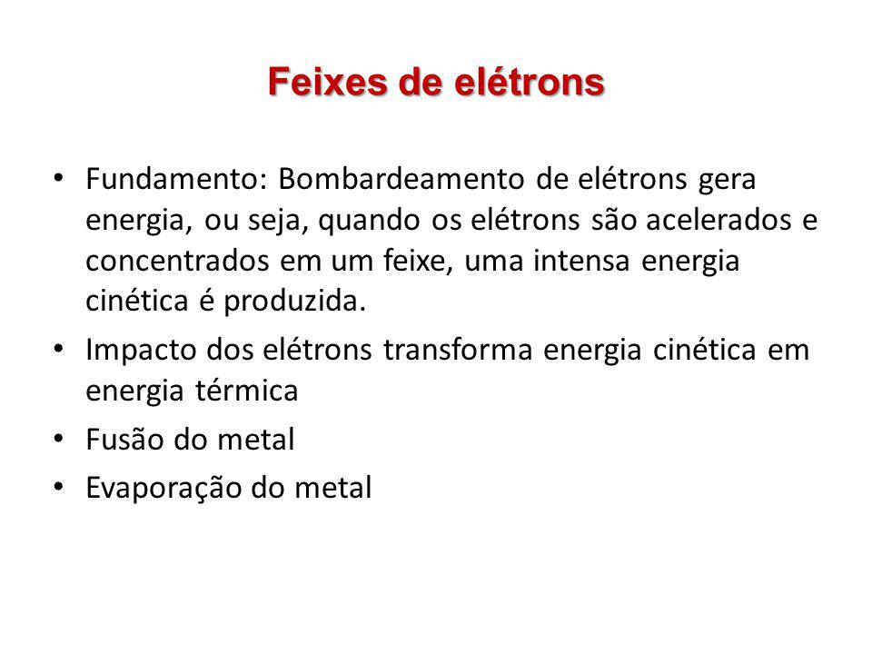 Feixes de elétrons