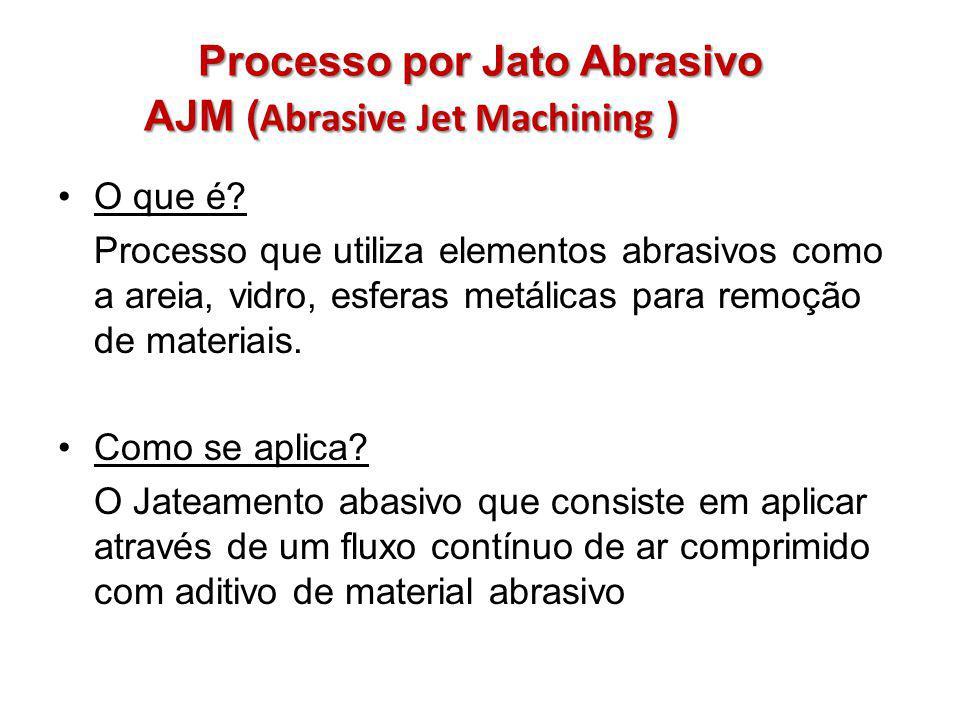 Processo por Jato Abrasivo AJM (Abrasive Jet Machining )