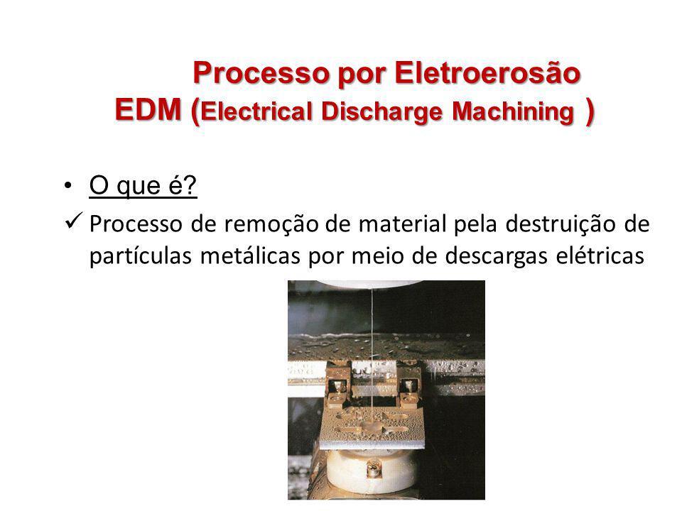 Processo por Eletroerosão EDM (Electrical Discharge Machining )