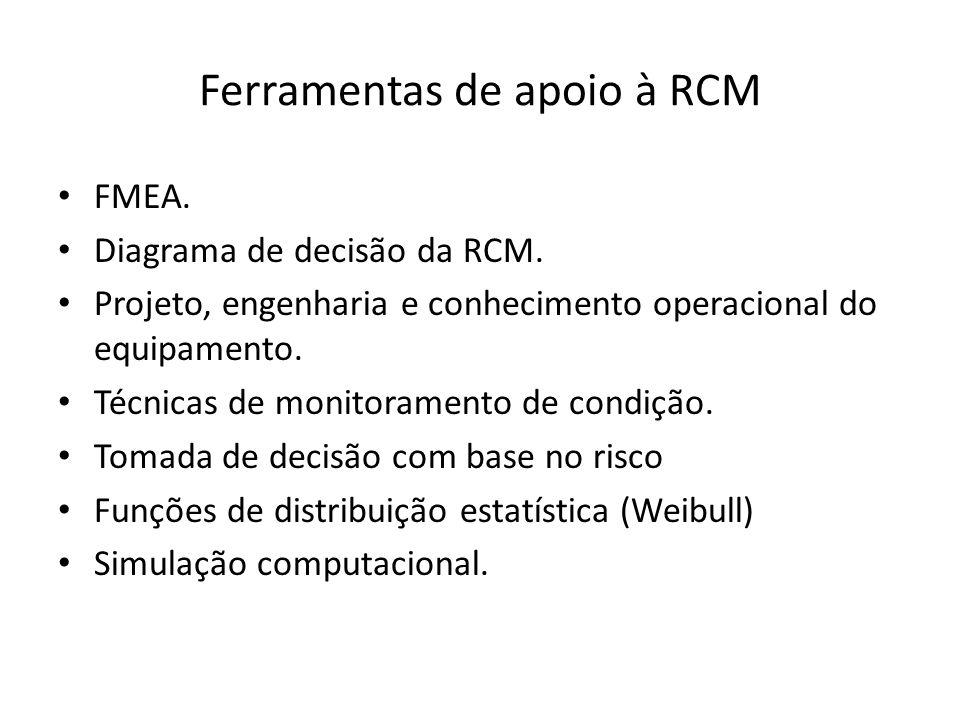 Ferramentas de apoio à RCM