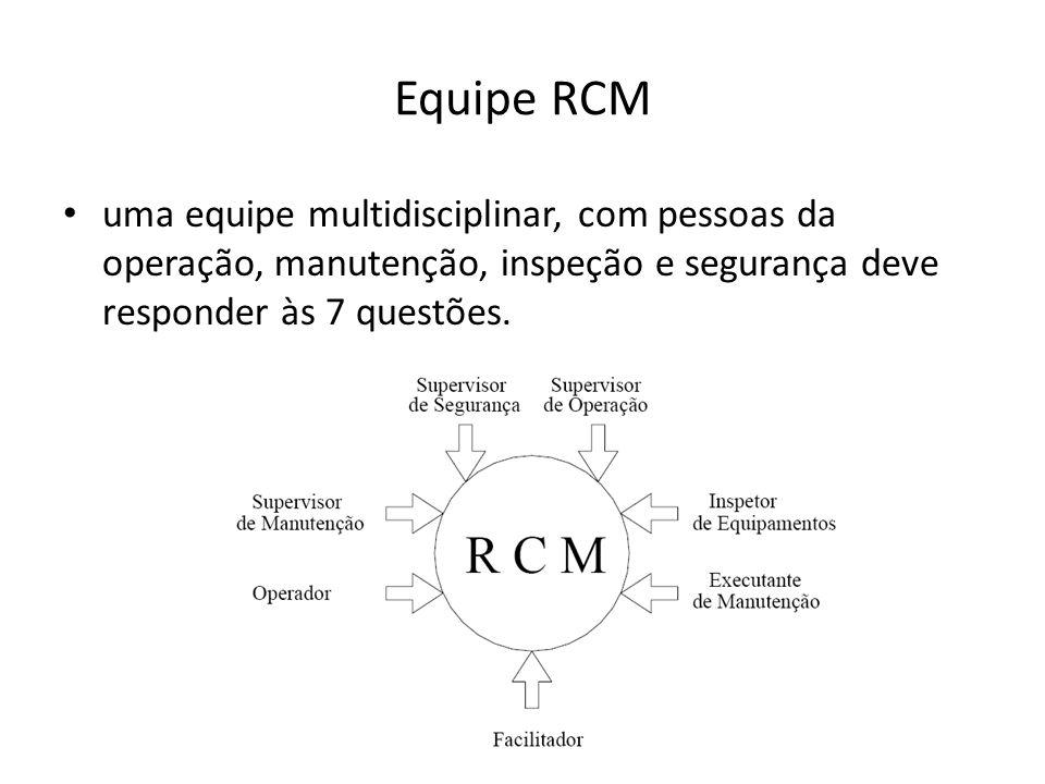 Equipe RCM uma equipe multidisciplinar, com pessoas da operação, manutenção, inspeção e segurança deve responder às 7 questões.
