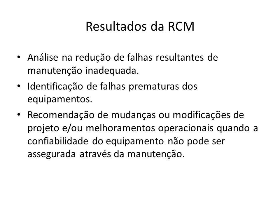 Resultados da RCM Análise na redução de falhas resultantes de manutenção inadequada. Identificação de falhas prematuras dos equipamentos.