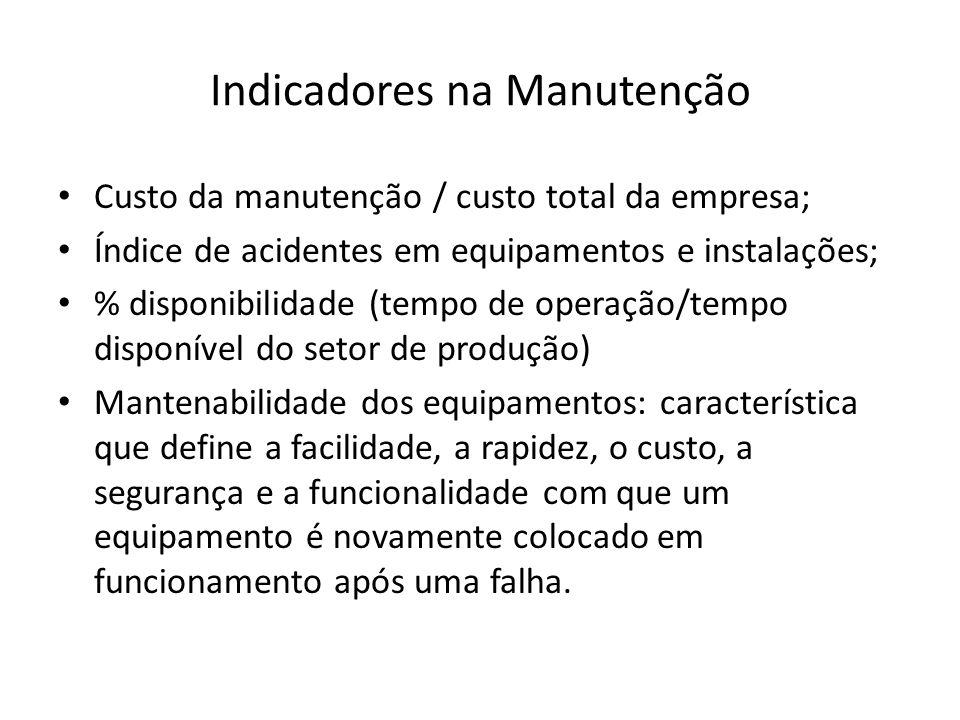 Indicadores na Manutenção