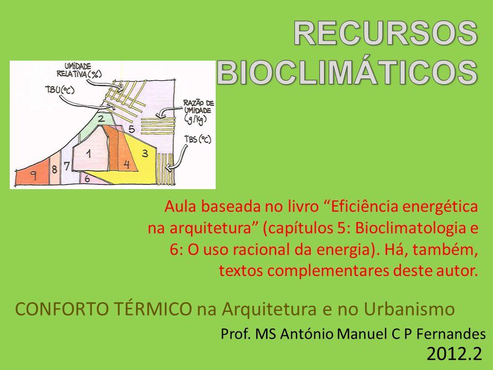 RECURSOS BIOCLIMÁTICOS