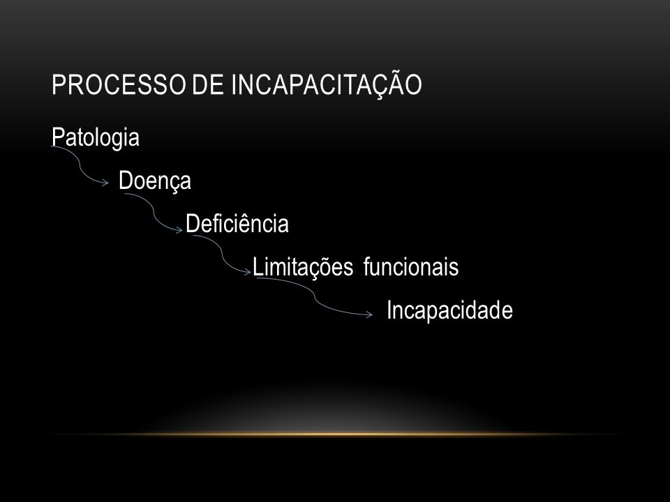 Processo de incapacitação