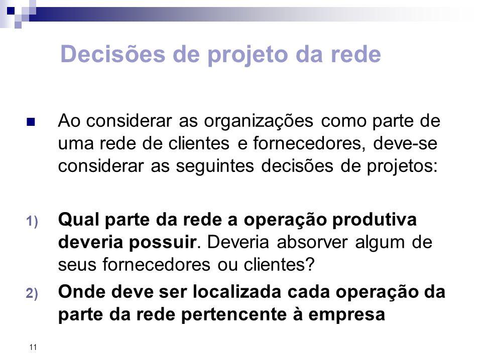 Decisões de projeto da rede