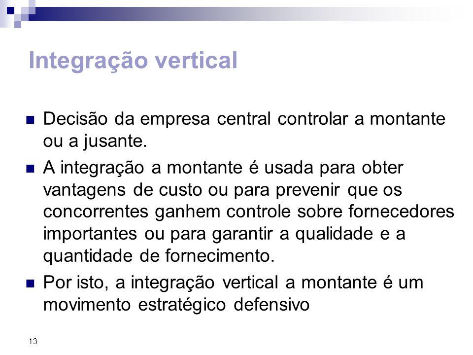 Integração vertical Decisão da empresa central controlar a montante ou a jusante.