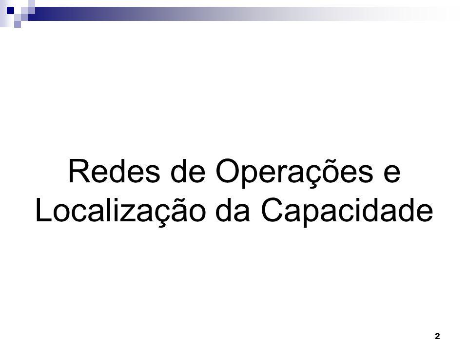Redes de Operações e Localização da Capacidade