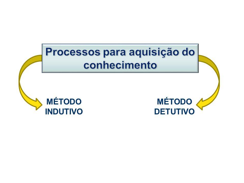 Processos para aquisição do conhecimento