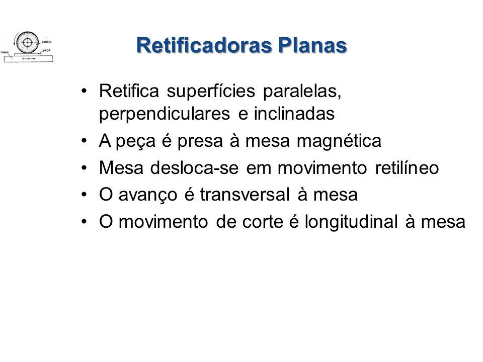 Retificadoras Planas Retifica superfícies paralelas, perpendiculares e inclinadas. A peça é presa à mesa magnética.