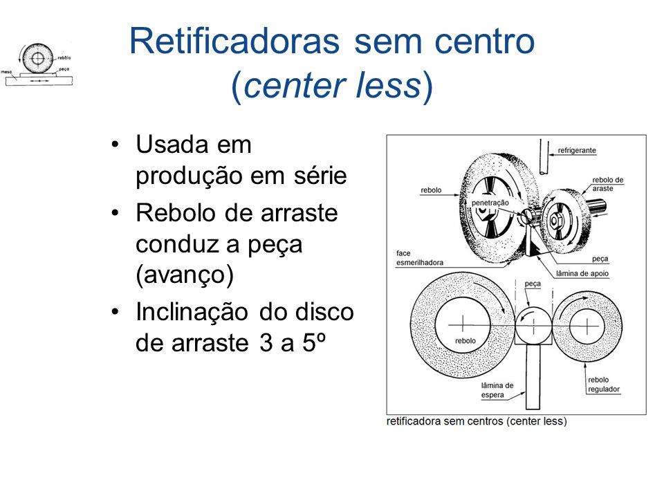Retificadoras sem centro (center less)