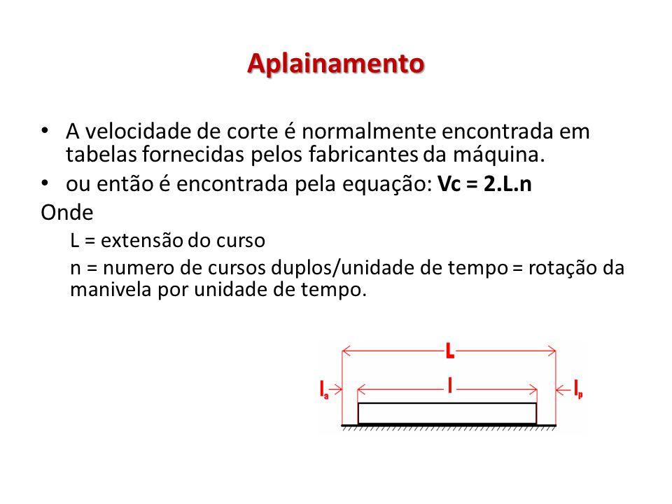 Aplainamento A velocidade de corte é normalmente encontrada em tabelas fornecidas pelos fabricantes da máquina.