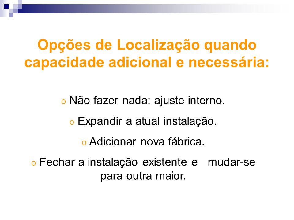 Opções de Localização quando capacidade adicional e necessária: